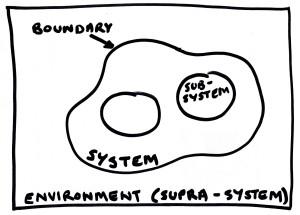 CONFINI – 1. Confini dei sistemi