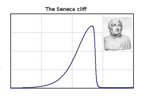 L'effetto Seneca e le prostitute a Firenze