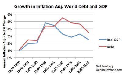 Distruggere il debito – Agonia del capitalismo 6 –
