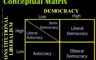 Liberalismo o barbarie: una guida euristica per la valutazione dei progetti politici